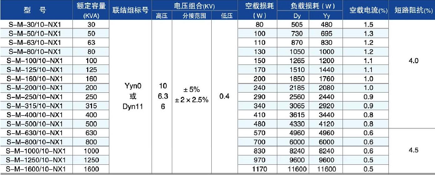 变压器参数表.jpg